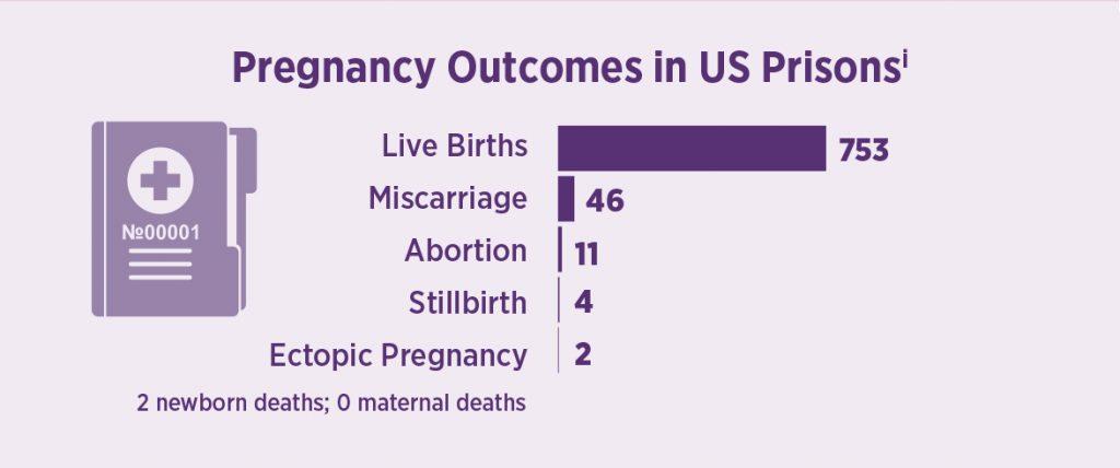PIPS statistics