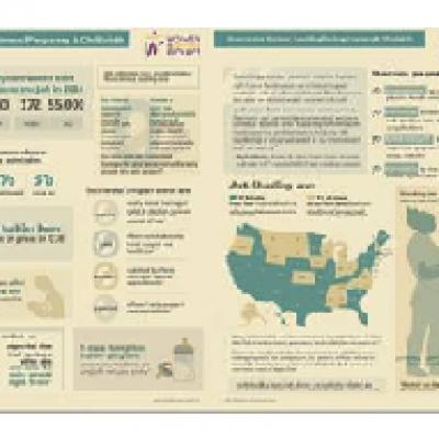 infographic- incarcerate women